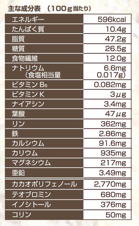 nutrition.fw