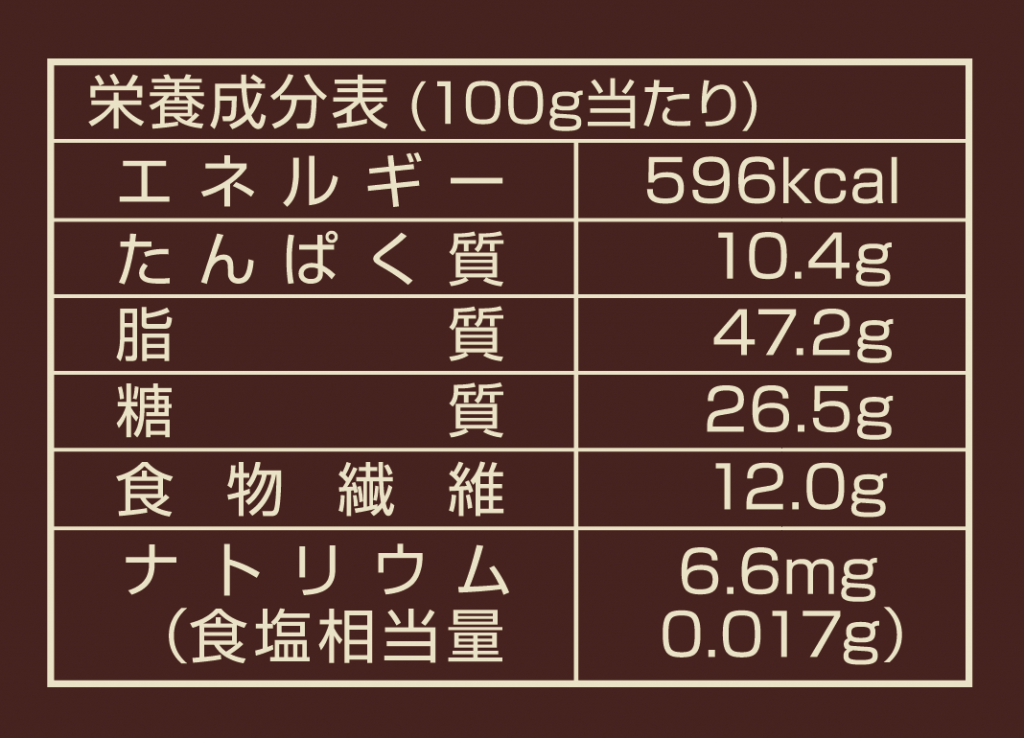 product_table_contents.fw